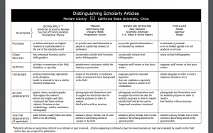How to identify scholarly articles