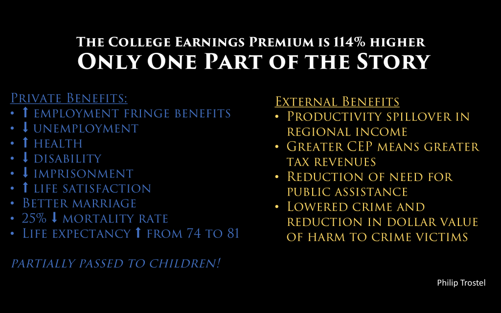 Table summarizing private and external benefits of attending college